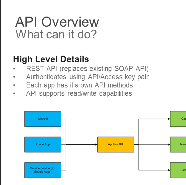 api_featured_image