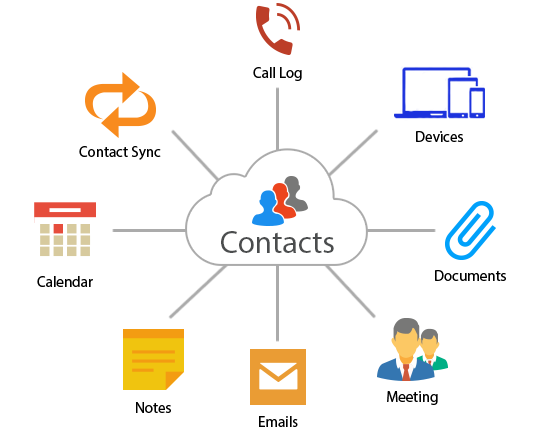 Contact Management Software For Small Business Apptivo