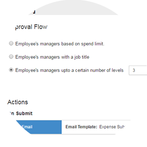 approval flow expense reports