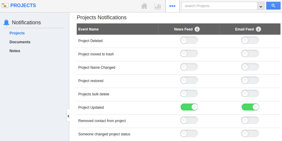 project-updated-notifications